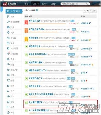 #大侠打哪来#杀入新浪微博热词榜第11位