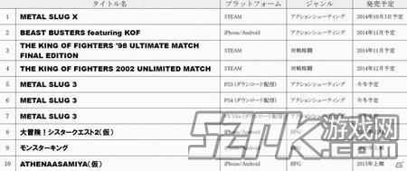 SNK继续炒冷饭 拳皇98UM和02UM推出PC版