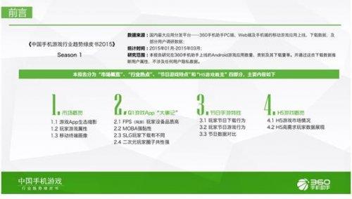 360手机游戏权威发布《2015年Q1中国手机游戏行业趋势绿皮书》