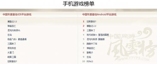 17173游戏风云榜:跨越时代的中国游戏产业见证者