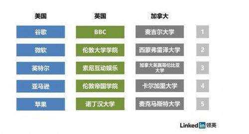 VR产业人才报告:中国VR人才需求量全球第二