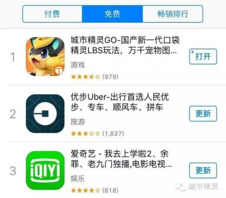 活久见!国产Pokeman GO登顶免费总榜