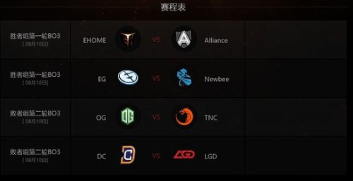 Ti6首日中国战队赛况回顾 VG.R遗憾出局