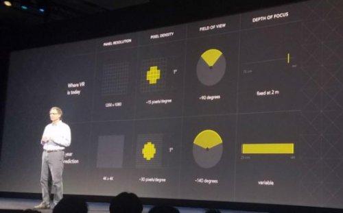 Oculus首席科学家:未来VR将包括所有感官体验