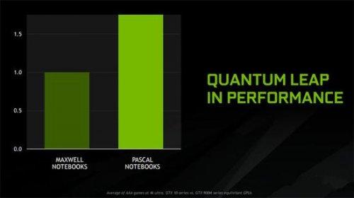 NVIDIA或推出GTX 1050M显卡 移动平台大换血