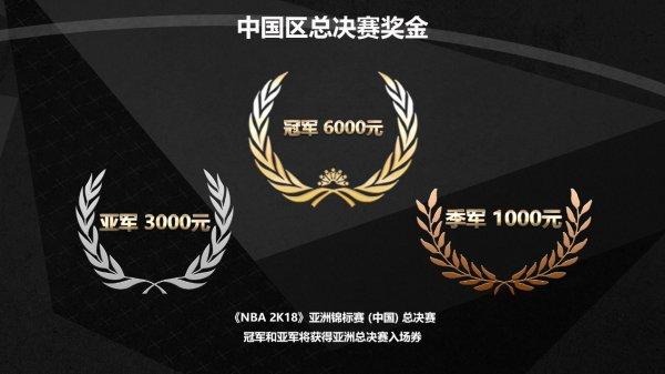 《NBA 2K18》亚洲锦标赛(中国)总决赛正式打响